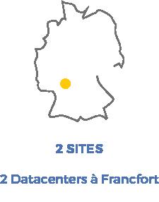 Sites Data Center Allemagne
