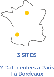 Sites Data Center France