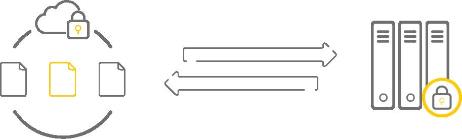 Schéma qui illustre le versement et la consultation depuis l'API